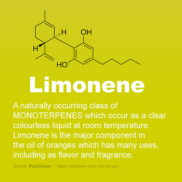 Well Oiled - InstaFact - Limonene